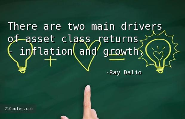 There are two main drivers of asset class returns - inflation and growth.